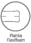 Pianka Flexifom - daje poczucie miękkości i komfortu