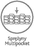 Sprężyny Multipocket - w porównaniu ze sprężyną kieszeniową gwarantuje więcej niezależnych punktów podparcia, zwiększając tym samym elastyczność punktową.