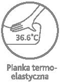 Pianka termoelastyczna - posiada mniej jednolitą strukturę komórkową od standardowej pianki, dzięki czemu uzyskuje lepsze parametry podtrzymywania ciała, komfortu oraz sprężystości i elastyczności.