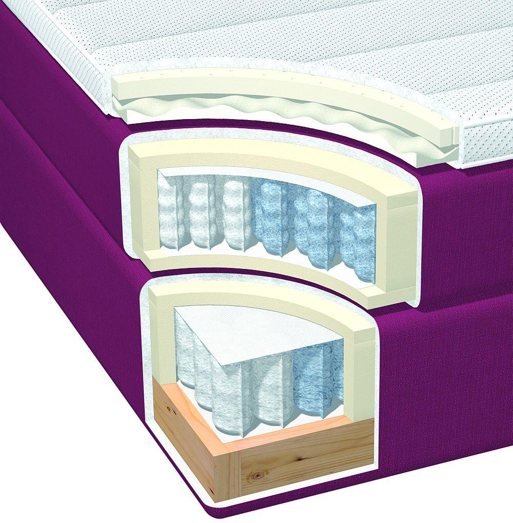 Budowa łóżka kontynentalnego Hilding Select