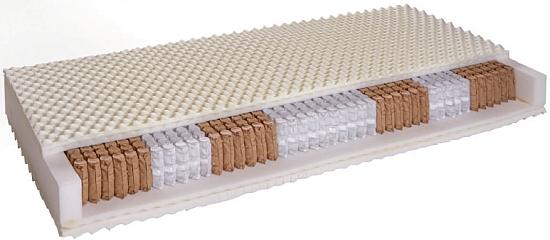 wkład materaca - sprężyny kieszeniowe multipocket 7 strefowe + pianka Flexifoam + pianka Visco + Lateks
