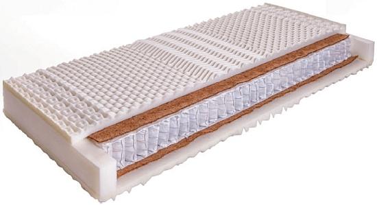 wkład materaca - materac kieszeniowy 7 strefowy utwardzony warstwami kokosu