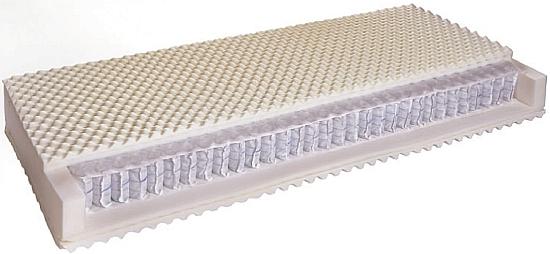 wkład materaca - sprężyny kieszeniowe 7 strefowe + pianka Flexifoam + pianka Visco + Lateks