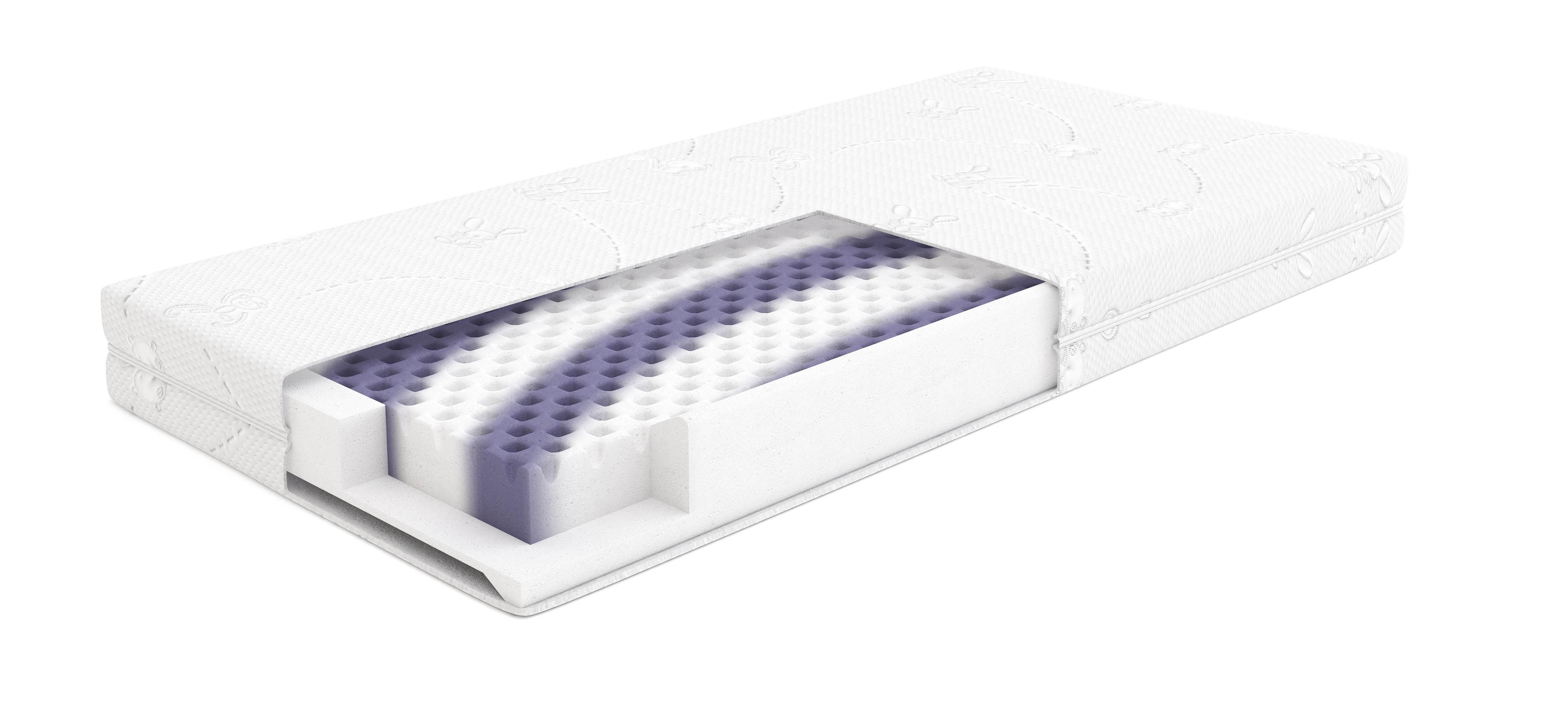 Materac Safety Smyk 70x140 z przekrojem